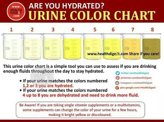 Urine color chart fh food health pinterest for Cocktail urine