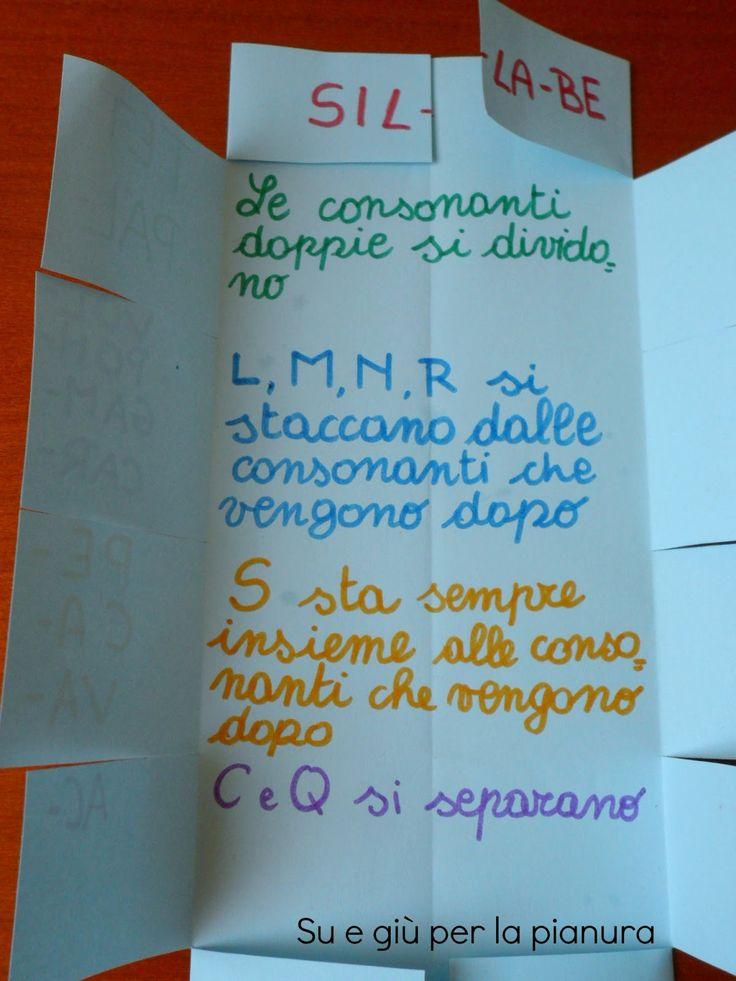 Su e giu per la Pianura Padana: Creare libri 14: sillabe flip flap