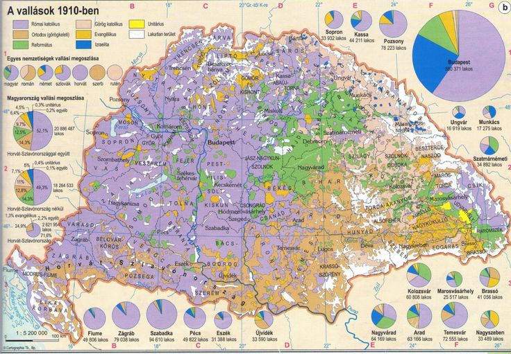 Religious composition of the Kingdom of Hungary, 1910.
