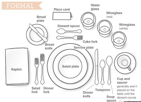 15 best dining table setting images on pinterest