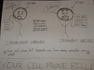 Independent/Dependent Variables -- soo doing this! I'll never forget now!