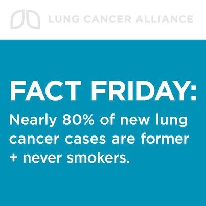 Lung Cancer Fact: 100% don't deserve it!!