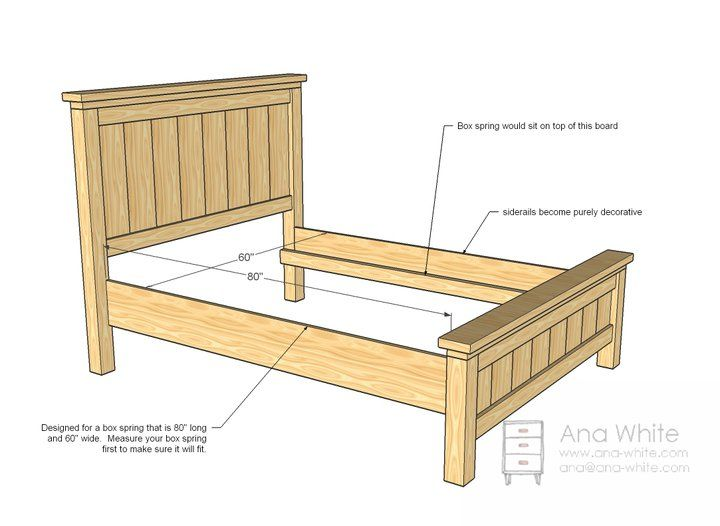 "Bed frame for guest room.  From #AnaWhite, Farmhouse Bed Frame how-to.  (Note, cut down 3"" on header and foot to trim to full-size)"