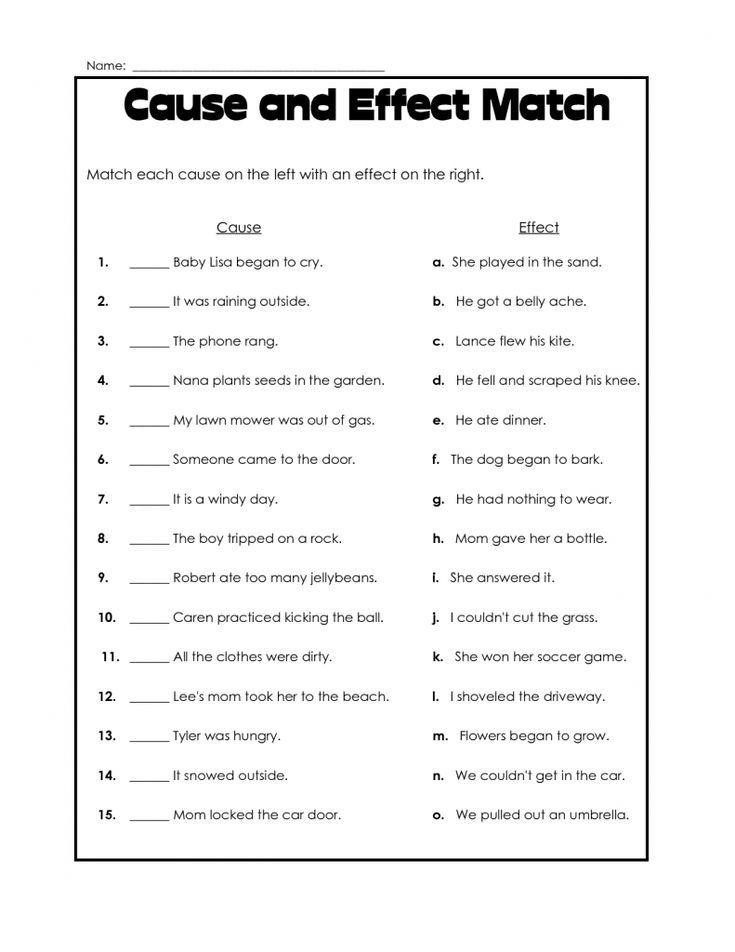 free 4th Grade Reading Comprehension Worksheets Best
