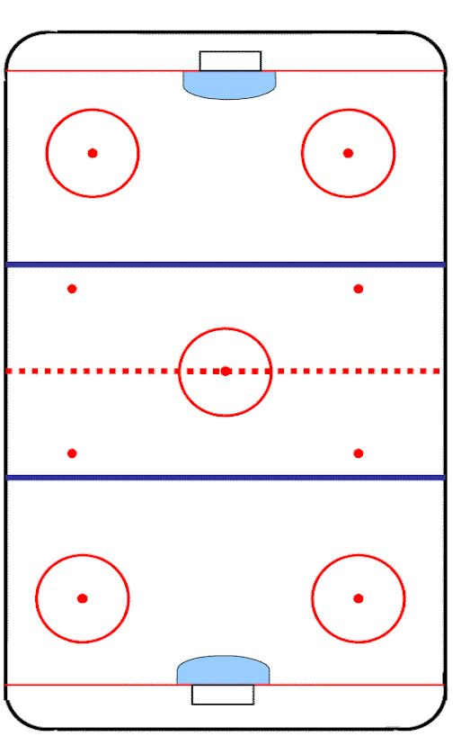 Ice Hockey Rink Diagram | LIFE AS A HUMAN – On Thin Ice (or Hockey for Dummies Made Even ...