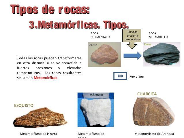 Tipos de rochas: -Metamórficas