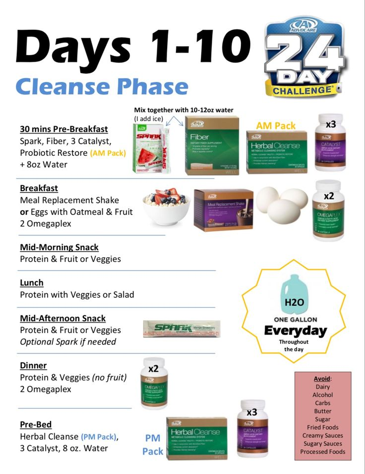 AdvoCare 24 Day Challenge cleanse phase cheat sheet. www.advocare.com/160718301
