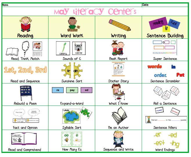 love this teacher's literacy idea!: Menu Posts, Daily Five, Idea, Literacy Menu, Literacy Center, Words Work, Grade Snippets, First Grade, 1St Grade