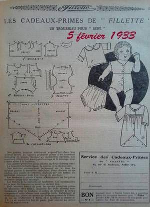 Les poupées de Fillette en 1933 ....