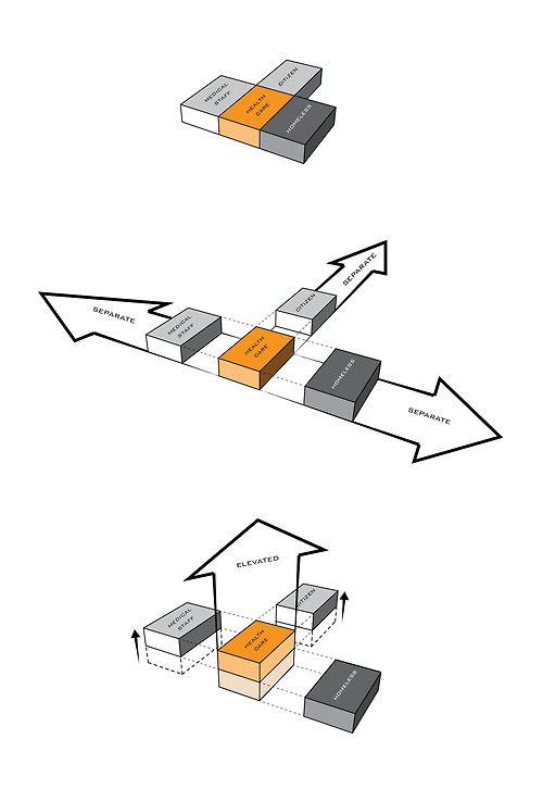 Saan wish vitayathanagorn zoning diagram concept diagram for Architecture zoning diagram