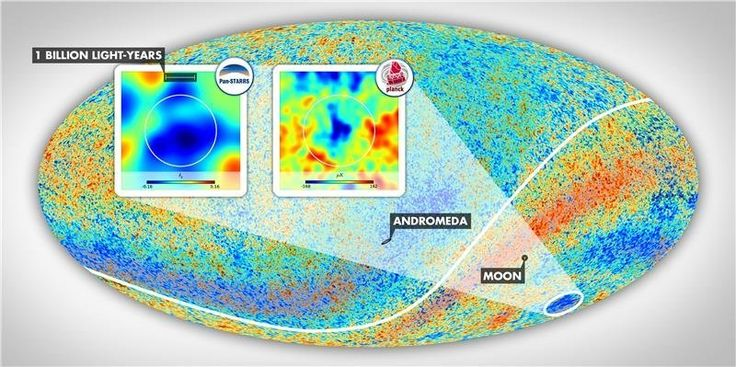 Cold Spot suggests largest structure in the observable universe is a supervoid 1.3 billion light years across