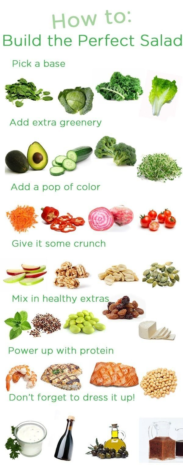 Change up your salads every day by using these salad information graphics to get some ideas. Add some salad creativity to your daily routine.