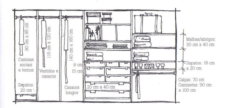 como planejar um armário