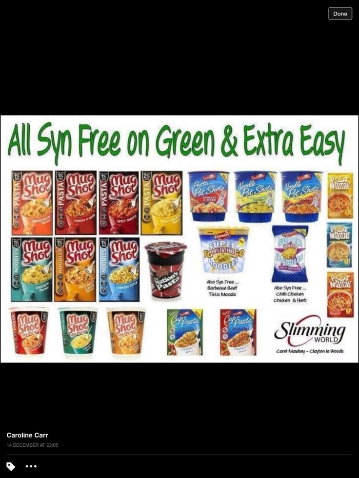 63 best images about slimming world syns on pinterest Slimming world syns online