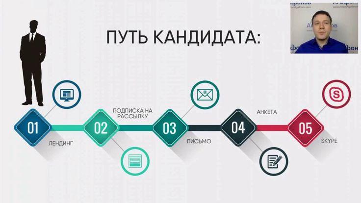 Путь кандидата Антон Агафонов