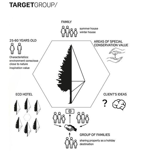casa ecolgica inspirada na estrutura das rvores