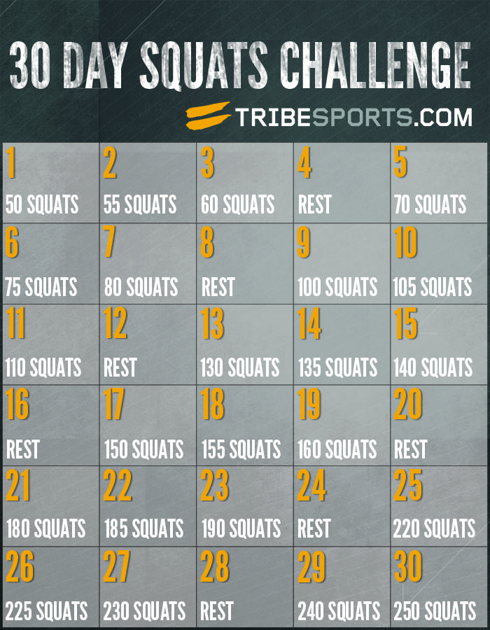 Take the 30 Day Squat Challenge on Tribesports.com | #Squat #Challenge #Tribesports
