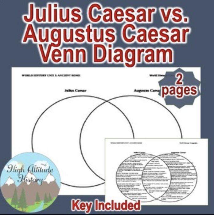Julius Caesar And Augustus Caesar Venn Diagram Ancient Rome