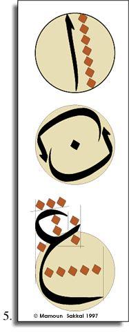 Arab_Calligraphy_Art5.htmlfrom the Art of Arabic Calligraphy--http://www.sakkal.com/Arab_Calligraphy_Art5.html