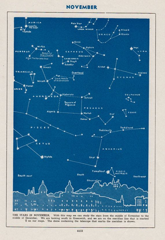 Antique Star Map The Stars In November Vintage Star Map Astronomy Star Chart