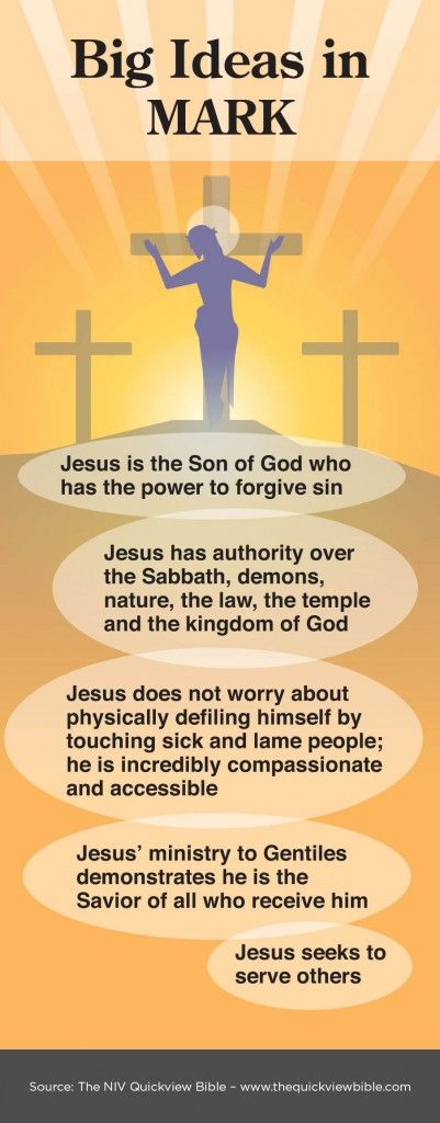 http://www.bibleversesabout.org/bible/ --Overview of Mark Infographic - Illustration