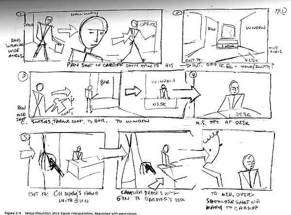 Storyboard Resource And Examples From OSU. Shows Some Examples Of  Storyboards Sketched Out.  Examples Of