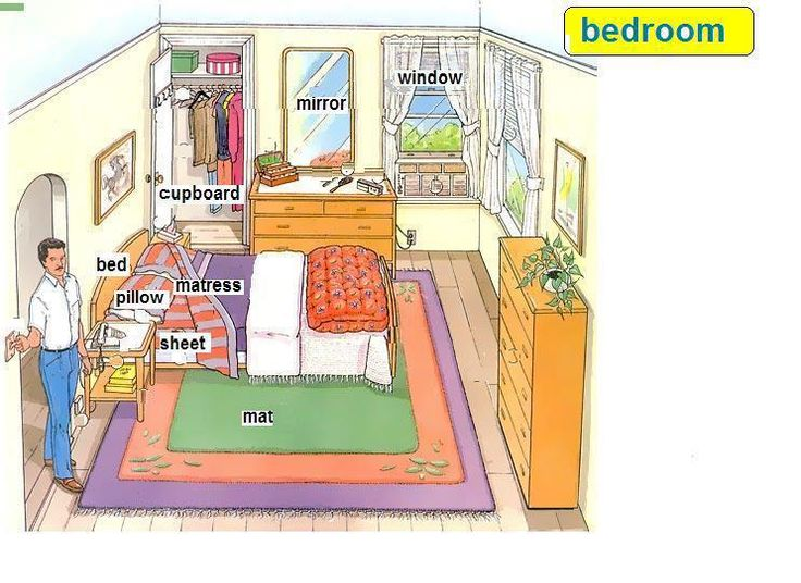 Bedroom Furniture Vocabulary 245 best visual learning images on pinterest | learning english