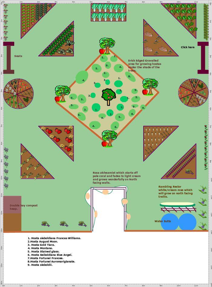 Garden Plan   2013: Shade Loving Garden