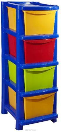 Little Angel Детский комод Пальма  — 2463р. -------------------- Вместительный, современный и удобный дизайн комода идеально подойдет для детской комнаты. Сглаженные углы и облегченная конструкция комода безопасны даже для самых активных малышей. Яркие цвета комода станут прекрасным дополнением для детской комнаты.