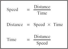 math speed and distance In math, distance, rate, and time are three important concepts you can use to solve many problems if you know the formula distance is the length of space traveled by a moving object or the length measured between two points it is usually denoted by d in math problems the rate is the speed at.