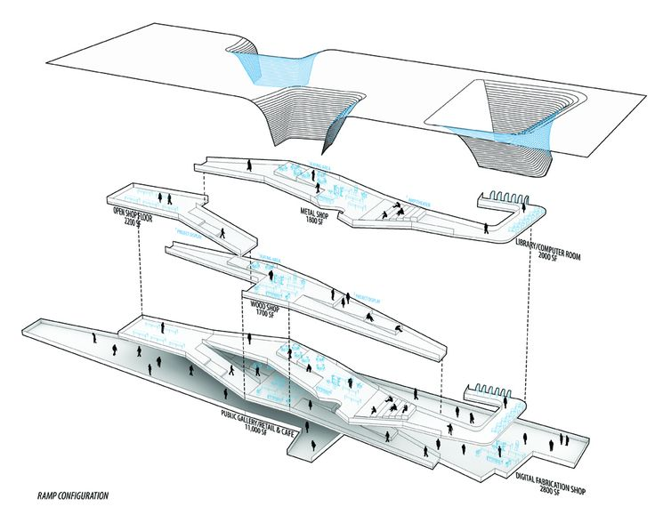 283 best diagrams images on pinterest architectural for Architectural concepts circulation