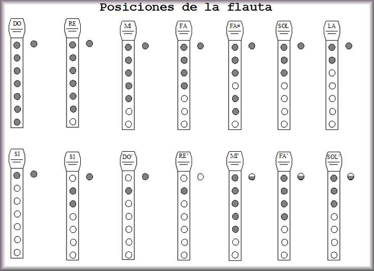 Más de 25 ideas increíbles sobre Canciones flauta en