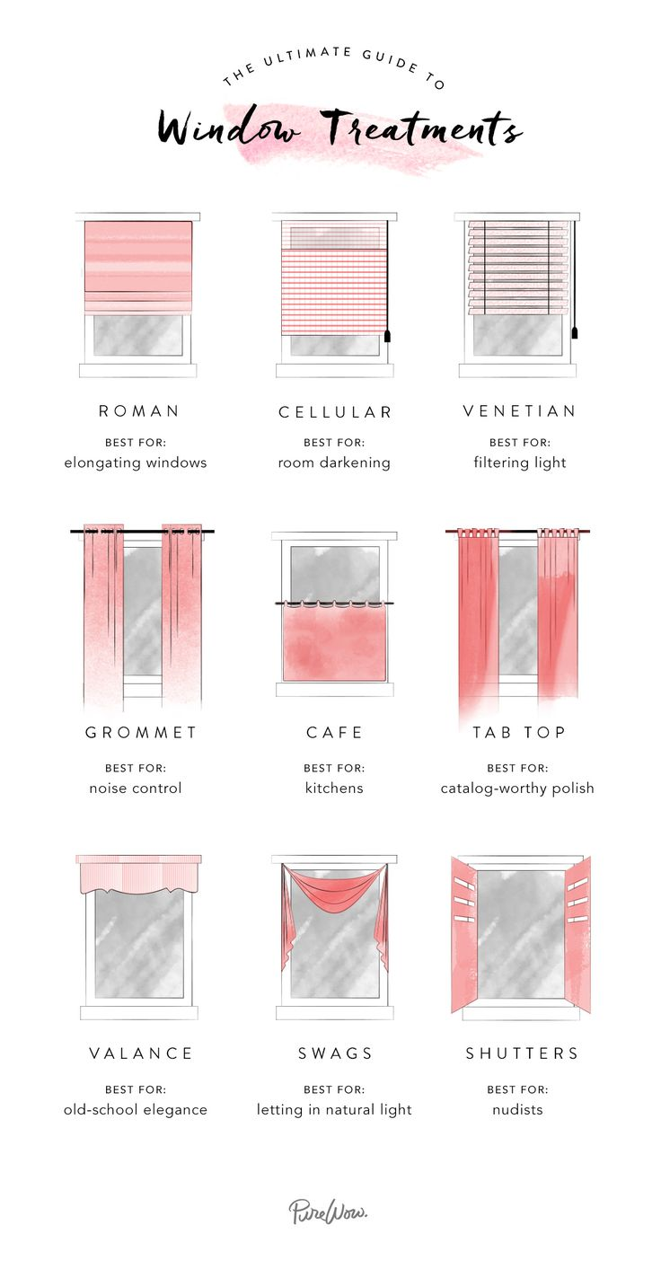 Your living room windows are in dire need of a makeover, but goddammit, you'd love not to feel like a total idiot when you're browsing West Elm. Good thing we made you this infographic that outlines the 12 most popular options.