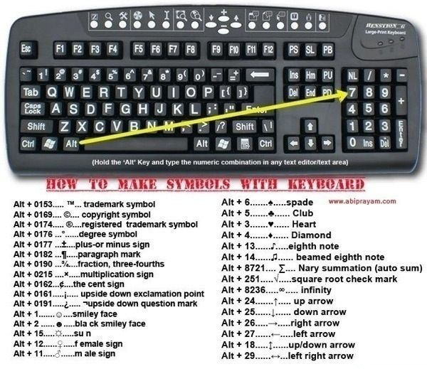 I'm sure my high school keyboarding teacher knew this....WHY DIDNT YOU TELL ME... Lol