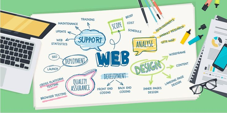 Hire our affordable #Web_Design, #Digital_Marketing, and #Mobile_App_Development services to grow your brand online.