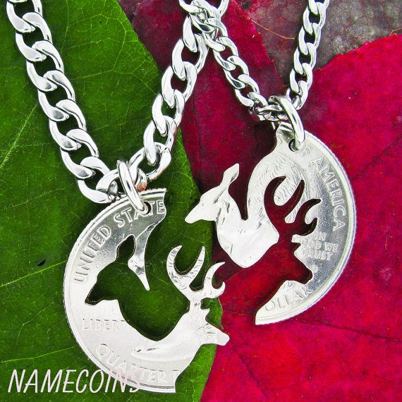 Relationship between the necklace and the