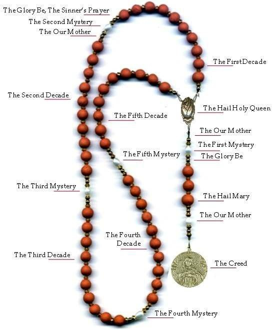33 best images about rosary jewelry on pinterest. Black Bedroom Furniture Sets. Home Design Ideas