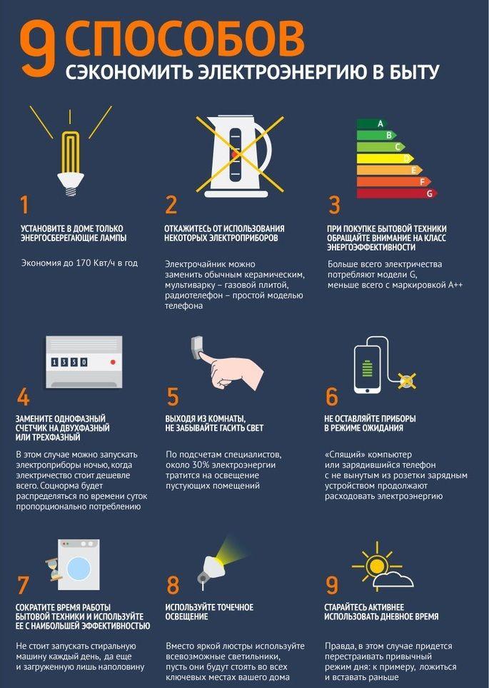 9 способов сэкономить электроэнергию в быту