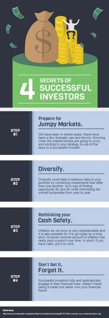 4 Kunci Investor Sukses