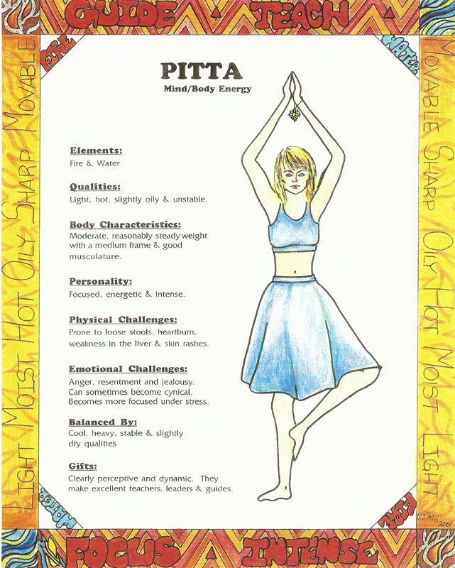 Ayurveda PITTA - Characteristics - Learn more about Pitta: http://www.foodpyramid.com/ayurveda/pitta-dosha/ #pitta #dosha #ayurveda