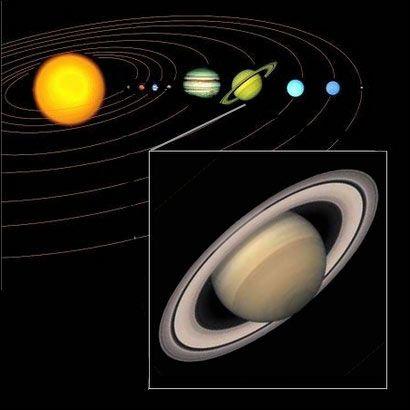 8 best planete et autre images on Pinterest Our solar system