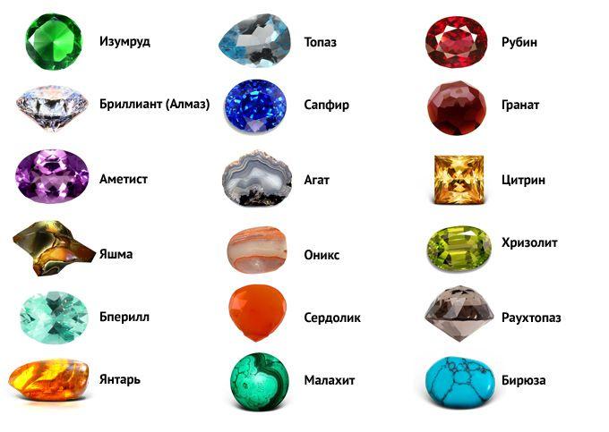 Натуральные камни и их значение с фото