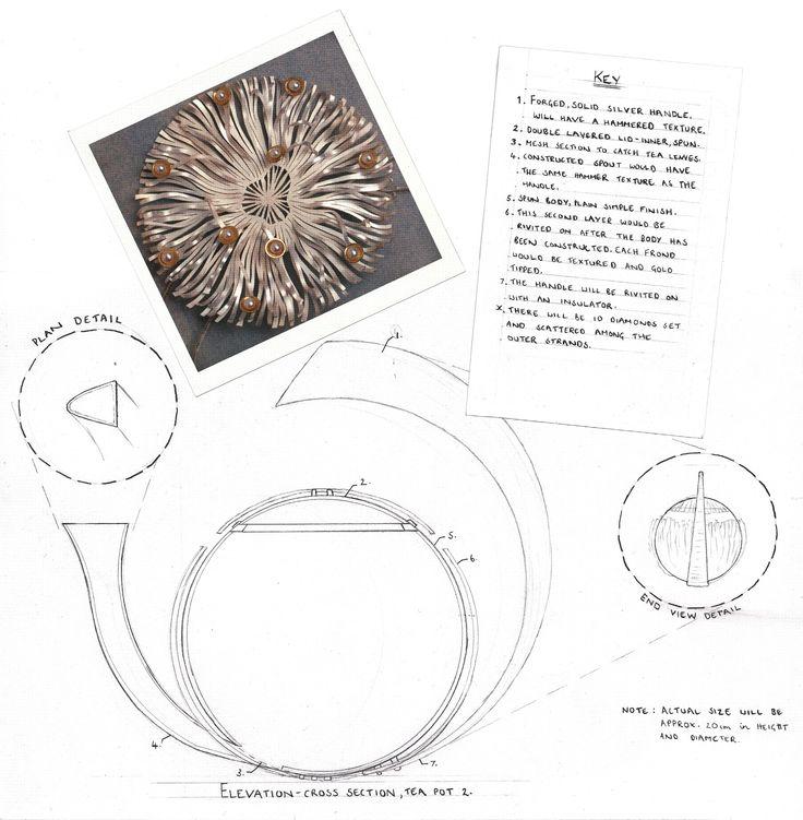 Sarah Hutchison's sketches for the diamond studded teapot  https://silverofthestars.files.wordpress.com/2014/07/ss-teapot.jpg