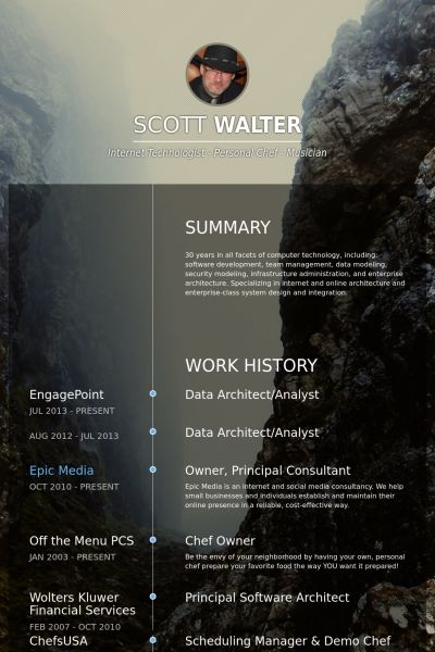 a list of resume samples and templates for you to browse providing inspiration for your