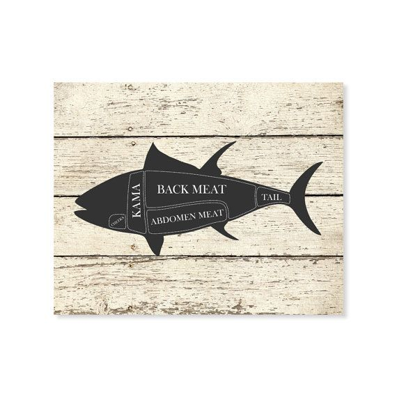 Fish Kitchen Decor