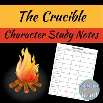 The 25+ best The crucible character analysis ideas on Pinterest - character analysis