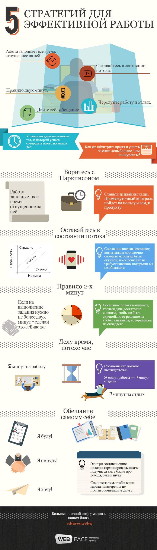 #работа #эффективность #продуктивность #прокрастинация #планироание #таймменеджмент Статью на тему привычек эффективной работы читайте в нашем блоге  http://webface.com.ua/blog/other/5-strategij-primeniv-kotorye-v-rabote-vy-dobetes-uspexa/