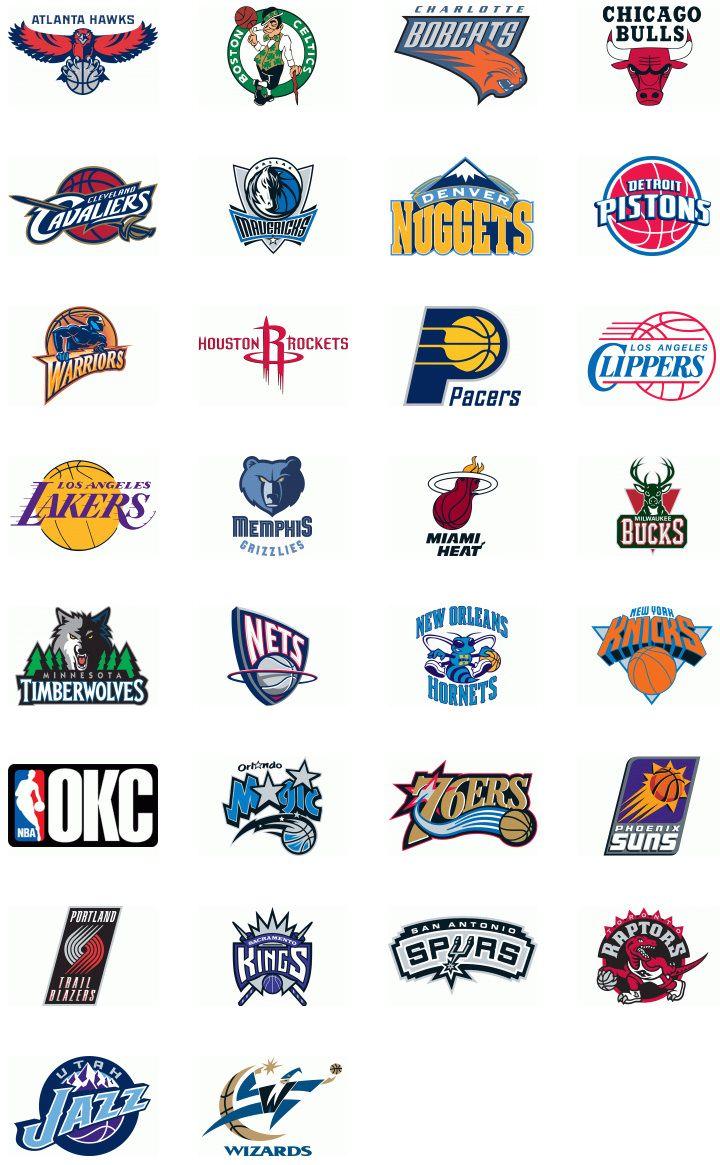 logo des équipes basket NBA