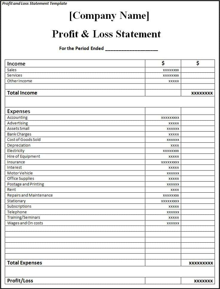 Sample Profit And Loss Statement Form In 2020 Profit And Loss