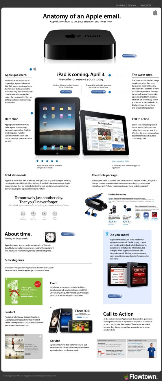 Best Emails Apple Images On   Apple Email Design And